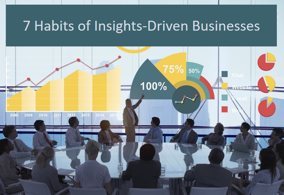 7 Habits that can Transform a Company into an Insights-Driven Business